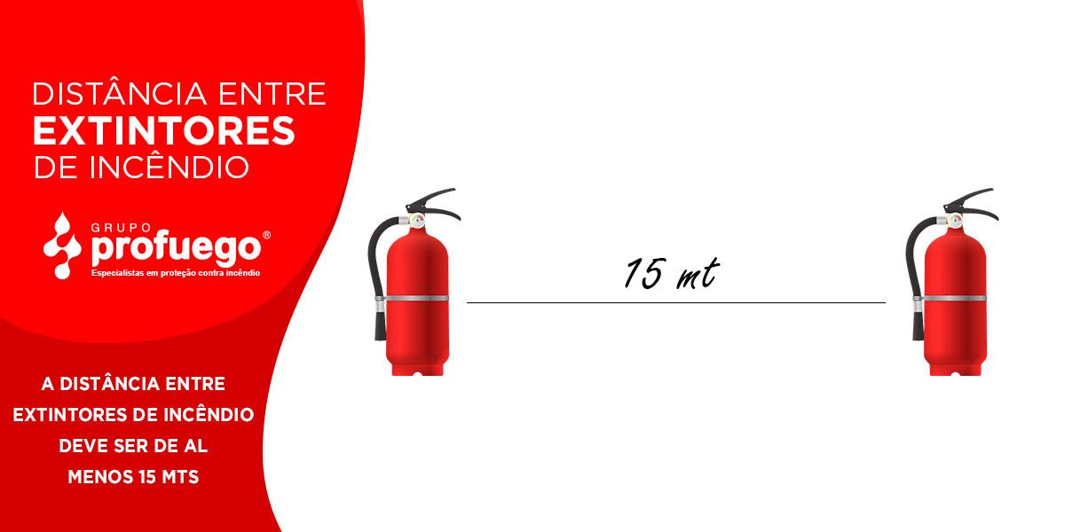 Como colocar os extintores de incêndio 2